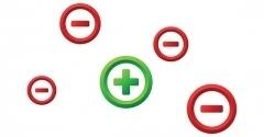 Green plus sign surrounded by four red minus signs.