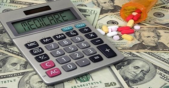 "Calculator with ""Medicare"" on pile of money & pills"